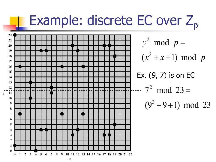 Example: discrete EC over Zp Ex. (9, 7) is on EC