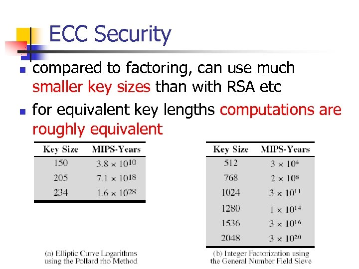 ECC Security n n compared to factoring, can use much smaller key sizes than
