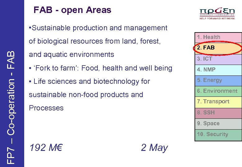 FAB - open Areas • Sustainable production and management FP 7 – Co-operation -