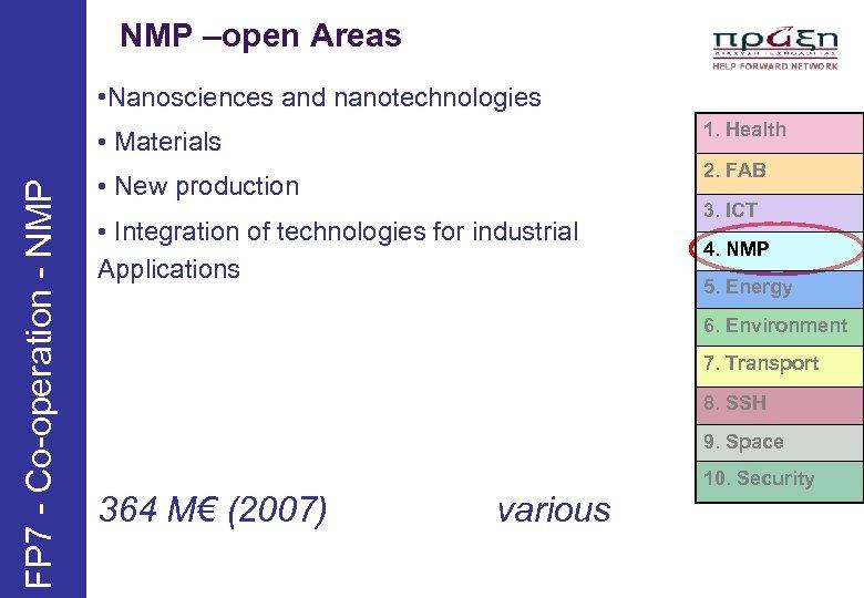 NMP –open Areas • Nanosciences and nanotechnologies 1. Health FP 7 - Co-operation -