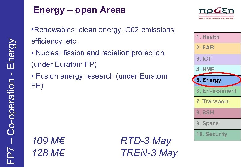 Energy – open Areas FP 7 – Co-operation - Energy • Renewables, clean energy,