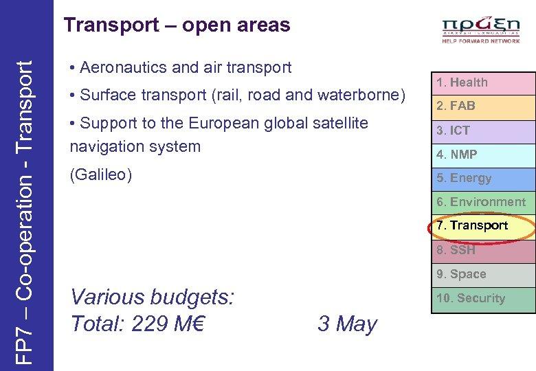 FP 7 – Co-operation - Transport – open areas • Aeronautics and air transport