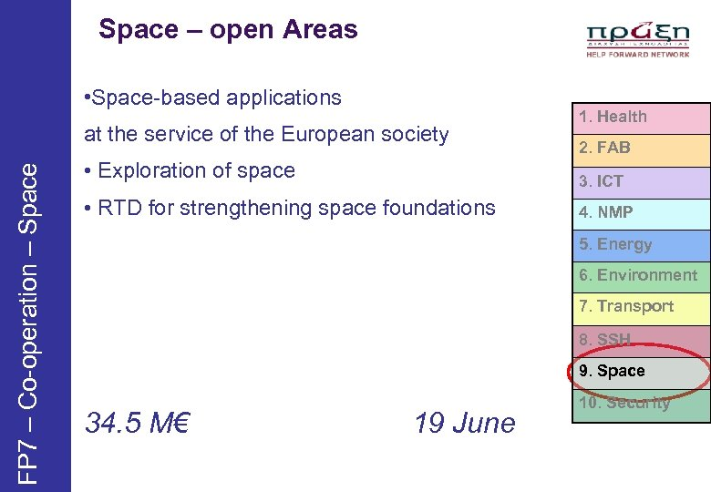 Space – open Areas • Space-based applications FP 7 – Co-operation – Space at