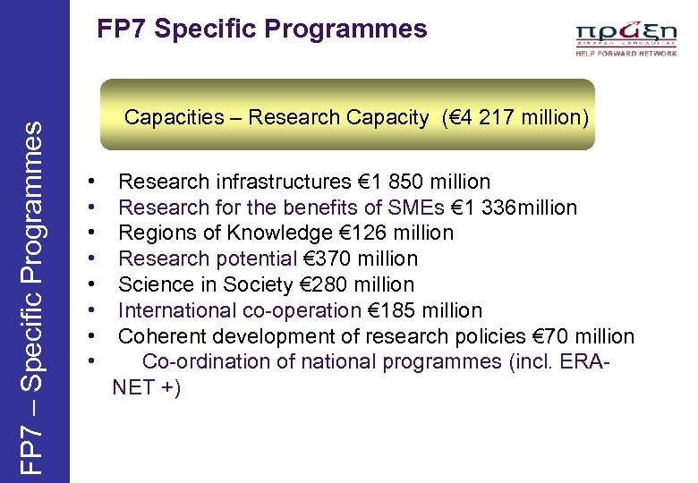 FP 7 – Specific Programmes FP 7 Specific Programmes Capacities – Research Capacity (€