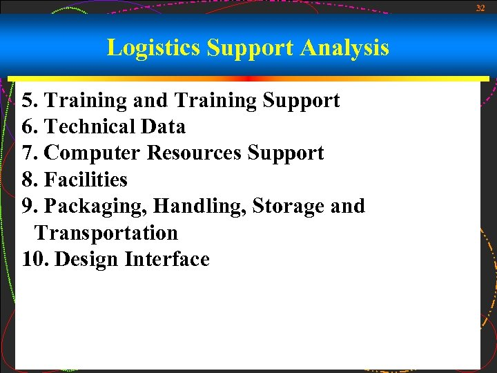 32 Logistics Support Analysis 5. Training and Training Support 6. Technical Data 7. Computer