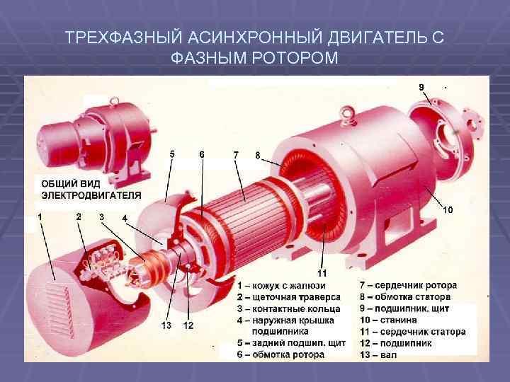 железнова асинхронный электродвигатель с фазным ротором фото приходом
