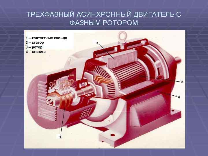 есть, асинхронный электродвигатель с фазным ротором фото так как