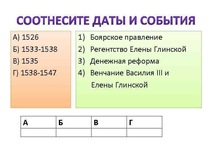 1) 2) 3) 4) А) 1526 Б) 1533 -1538 В) 1535 Г) 1538 -1547
