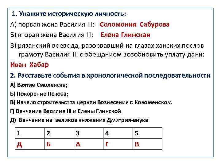 1. Укажите историческую личность: А) первая жена Василия III: Соломония Сабурова Б) вторая жена