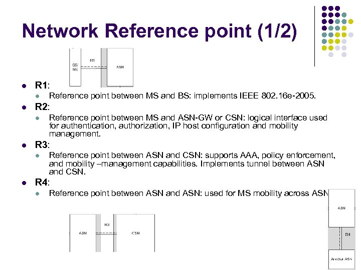 Network Reference point (1/2) l R 1: l l R 2: l l Reference