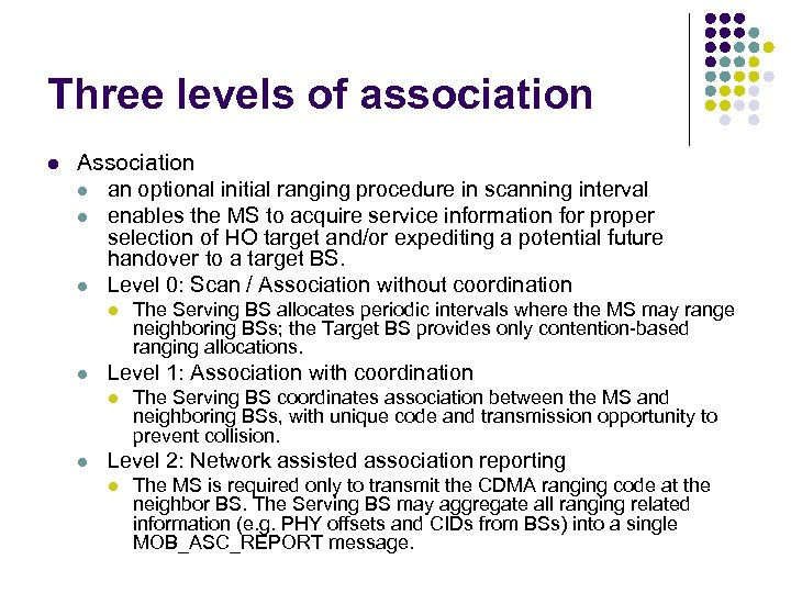 Three levels of association l Association l an optional initial ranging procedure in scanning