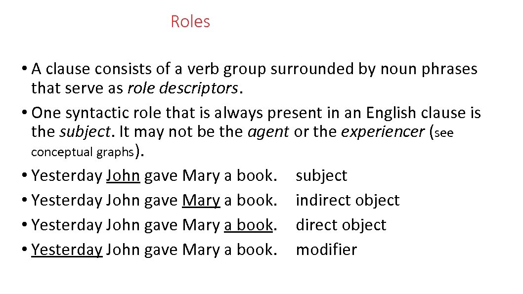 Roles • A clause consists of a verb group surrounded by noun phrases that