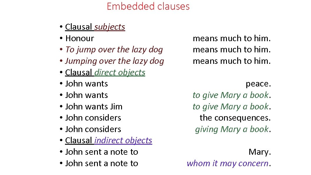 Embedded clauses • Clausal subjects • Honour • To jump over the lazy dog