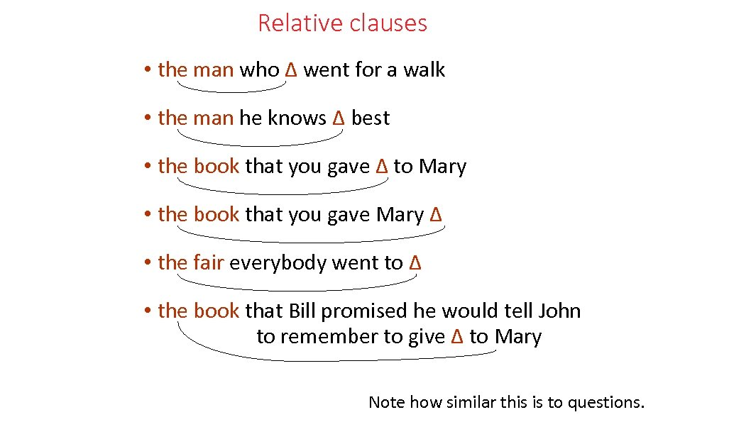 Relative clauses • the man who ∆ went for a walk • the man