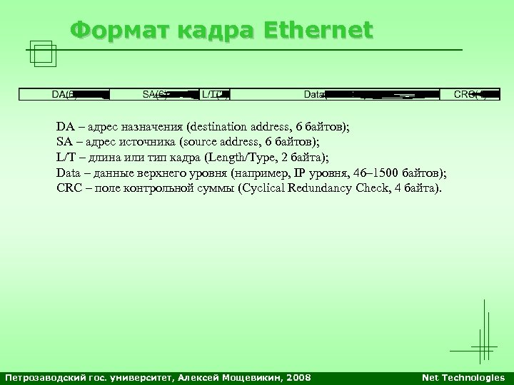Формат кадра Ethernet DA – адрес назначения (destination address, 6 байтов); SA – адрес