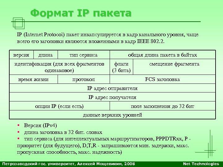 Формат IP пакета IP (Internet Protocol) пакет инкапсулируется в кадр канального уровня, чаще всего