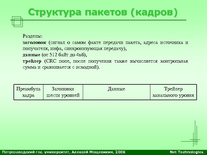 Структура пакетов (кадров) Разделы: заголовок (сигнал о самом факте передачи пакета, адреса источника и