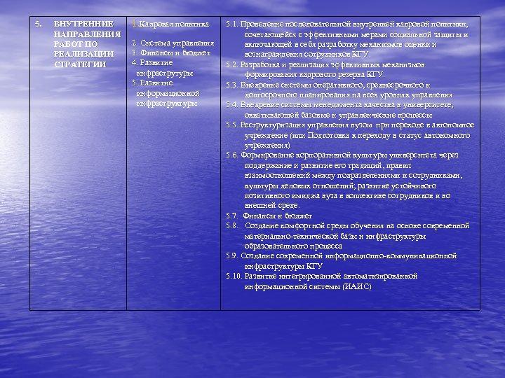 5. ВНУТРЕННИЕ НАПРАВЛЕНИЯ РАБОТ ПО РЕАЛИЗАЦИИ СТРАТЕГИИ 1. Кадровая политика 2. Система управления 3.
