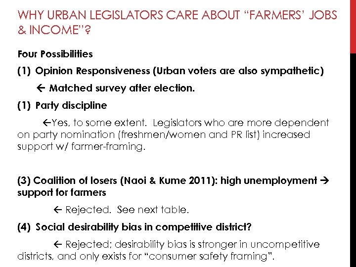 """WHY URBAN LEGISLATORS CARE ABOUT """"FARMERS' JOBS & INCOME""""? Four Possibilities (1) Opinion Responsiveness"""