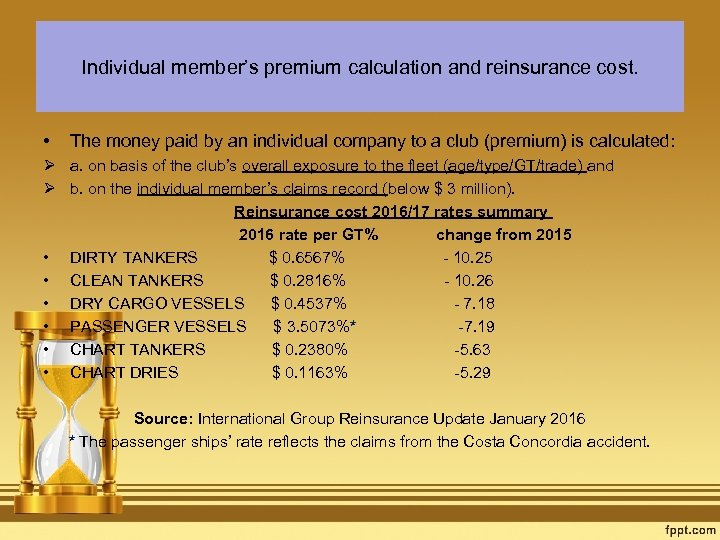 Individual member's premium calculation and reinsurance cost. • The money paid by an individual