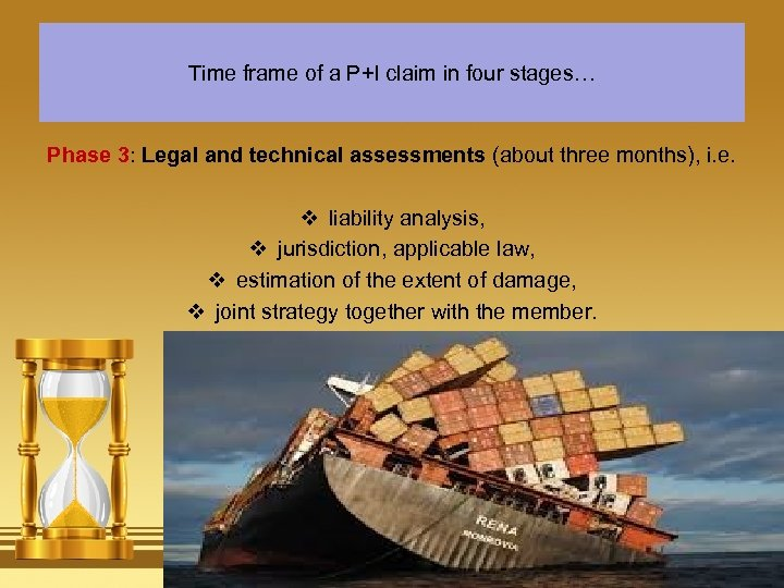 Time frame of a P+I claim in four stages… Phase 3: Legal and technical