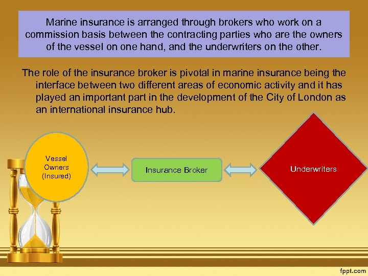 Marine insurance is arranged through brokers who work on a commission basis between the