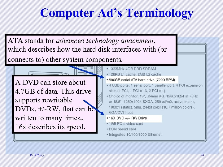 Computer Ad's Terminology ATA stands for advanced technology attachment, which describes how the hard