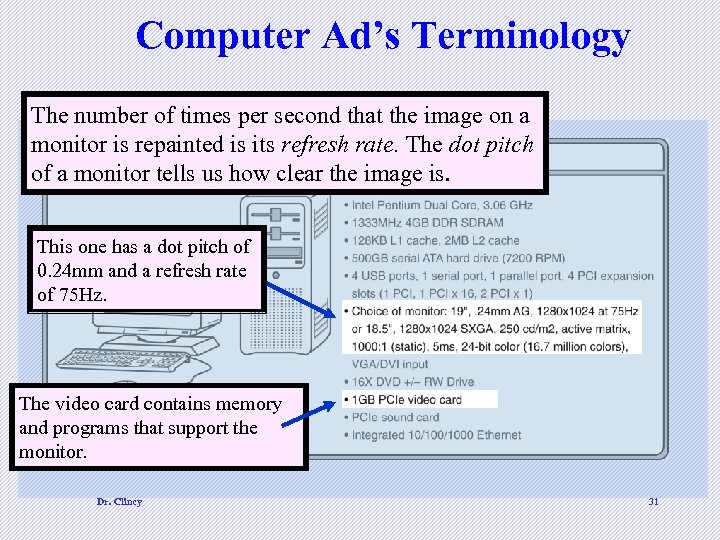 Computer Ad's Terminology The number of times per second that the image on a