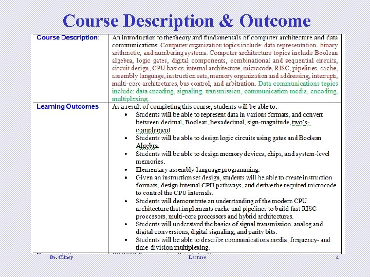 Course Description & Outcome Dr. Clincy Lecture 4