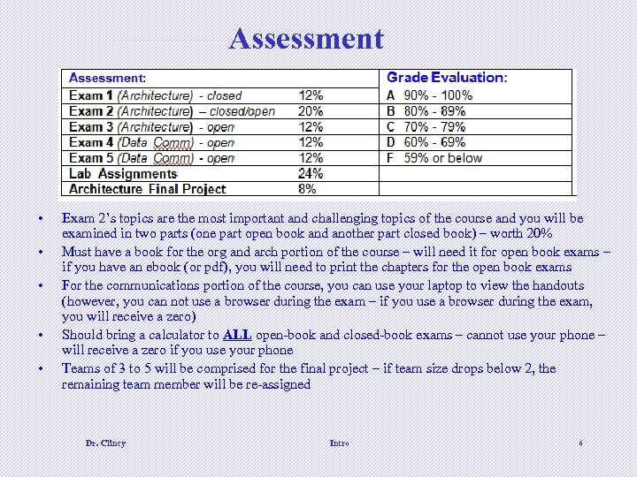 Assessment • • • Exam 2's topics are the most important and challenging topics