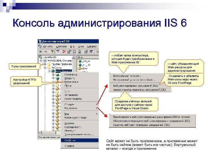 Консоль администрирования IIS 6 – любая папка компьютера, которая будет преобразована в Web-приложение IIS