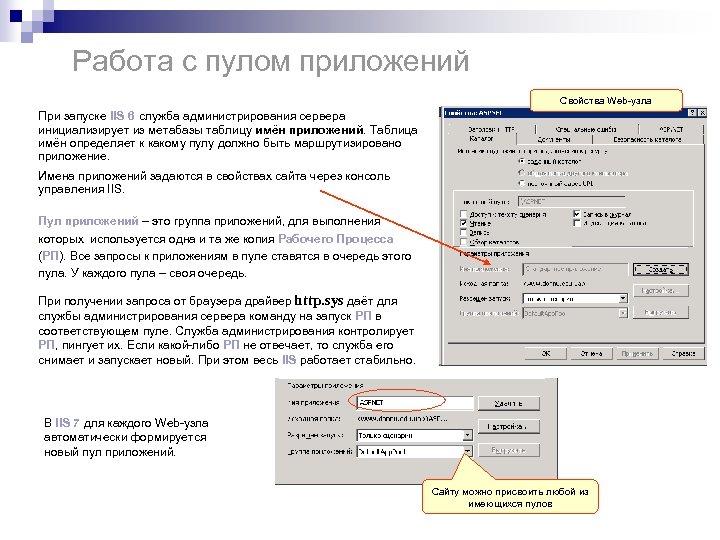 Работа с пулом приложений Свойства Web-узла При запуске IIS 6 служба администрирования сервера инициализирует