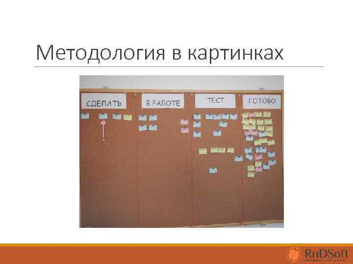 Методология в картинках
