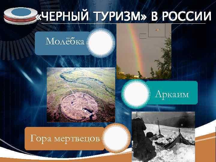 LOGO «ЧЕРНЫЙ ТУРИЗМ» В РОССИИ Молёбка Аркаим Гора мертвецов