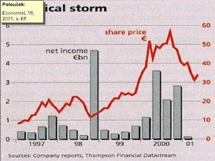 Polouček: Economist, 18, 2001, s. 68