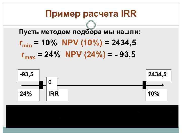 Пример расчета IRR Пусть методом подбора мы нашли: rmin = 10% NPV (10%) =