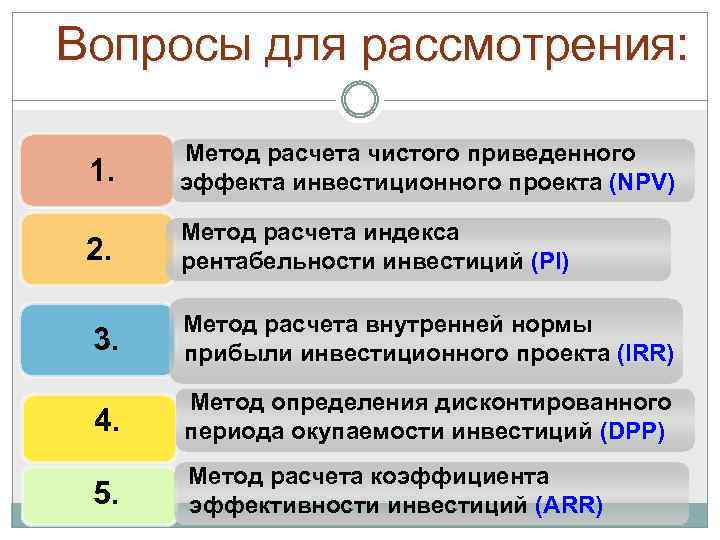 Вопросы для рассмотрения: 1. Метод расчета чистого приведенного эффекта инвестиционного проекта (NPV) 2. Метод