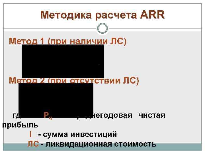 Методика расчета ARR Метод 1 (при наличии ЛС) Метод 2 (при отсутствии ЛС) где