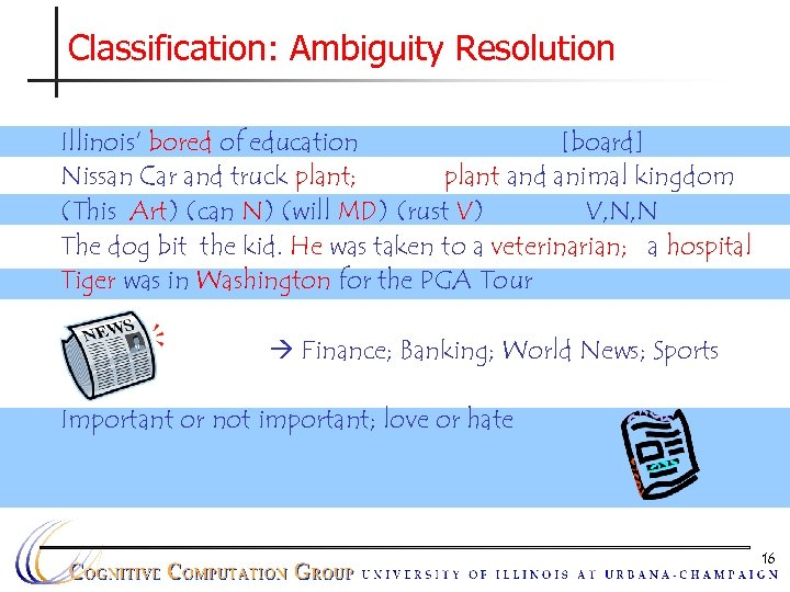 Classification: Ambiguity Resolution Illinois' bored of education [board] Nissan Car and truck plant; plant