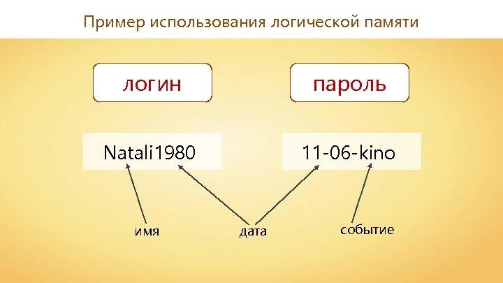 Пример использования логической памяти логин пароль Natali 1980 11 -06 -kino имя дата событие