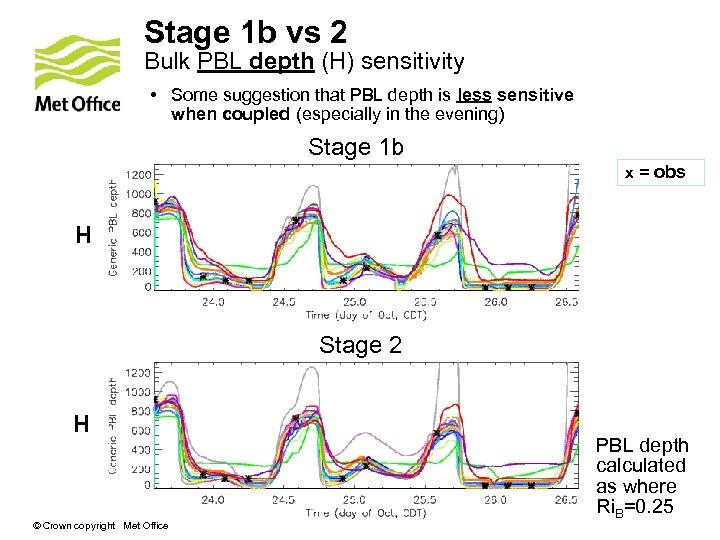 Stage 1 b vs 2 Bulk PBL depth (H) sensitivity • Some suggestion that