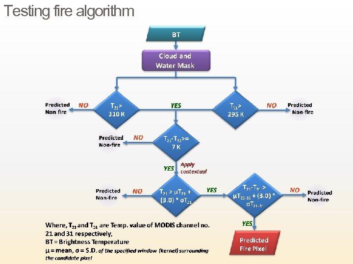 Testing fire algorithm