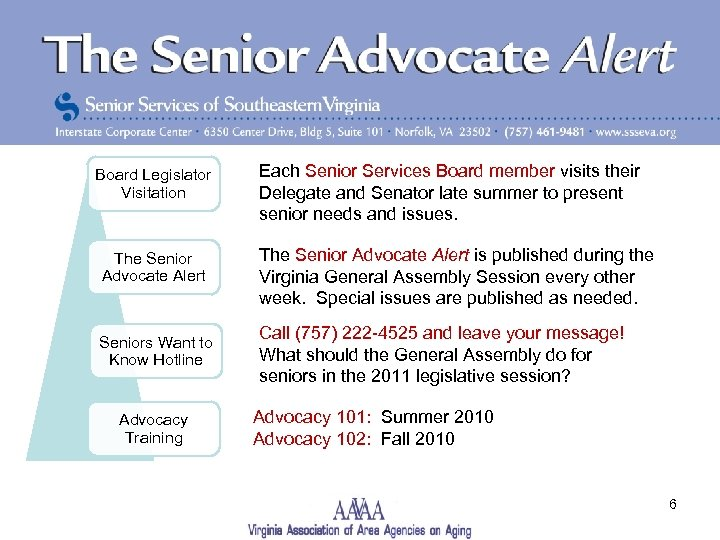 Board Legislator Visitation The Senior Advocate Alert Seniors Want to Know Hotline Advocacy Training