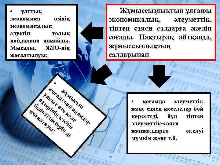 • ұлттық экономика өзінің экономикалық әлуетін толық пайдалана алмайды. Мысалы, ЖІӨ-нің жоғалтылуы; •