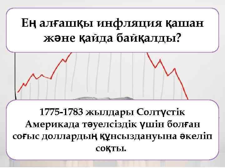 Ең алғашқы инфляция қашан және қайда байқалды? 1775 -1783 жылдары Солтүстік Америкада тәуелсіздік үшін