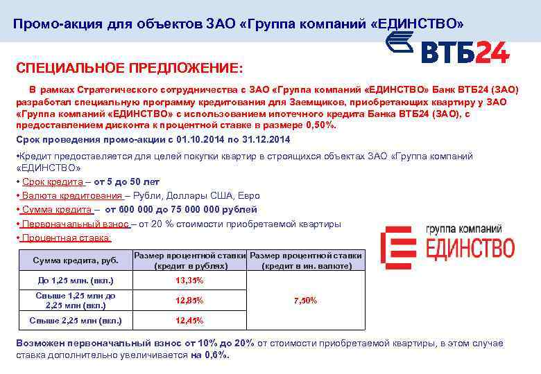 Условия банка втб24 по ипотеки жилья первичного рынка.