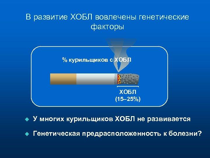 В развитие ХОБЛ вовлечены генетические факторы % курильщиков с ХОБЛ (15– 25%) u У