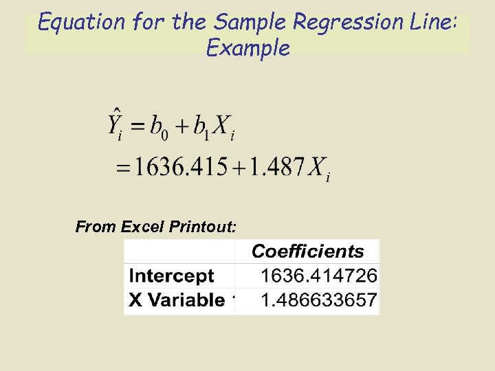 Equation for the Sample Regression Line: Example From Excel Printout: