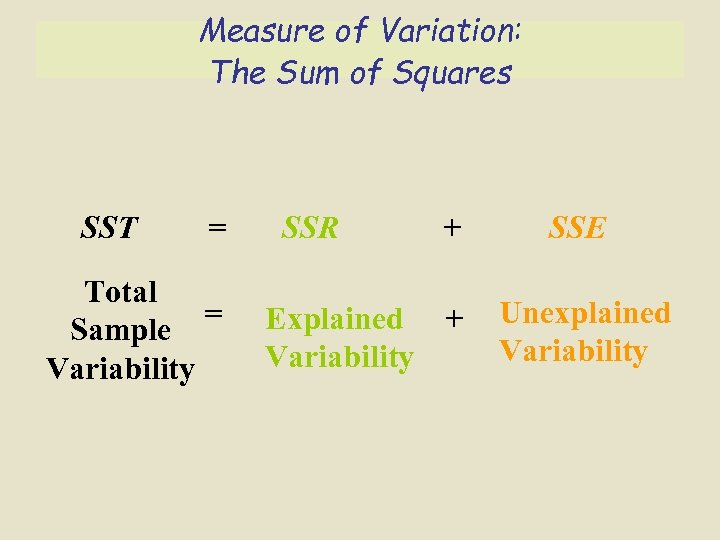 Measure of Variation: The Sum of Squares SST = Total = Sample Variability SSR