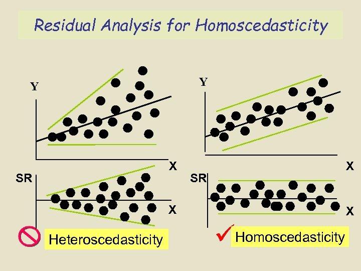 Residual Analysis for Homoscedasticity Y Y X SR X Heteroscedasticity X Homoscedasticity